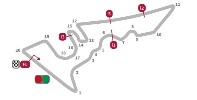 Circuit Austin Amerika