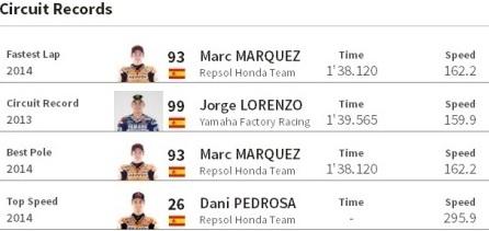 1 sirkuit Jerez 4