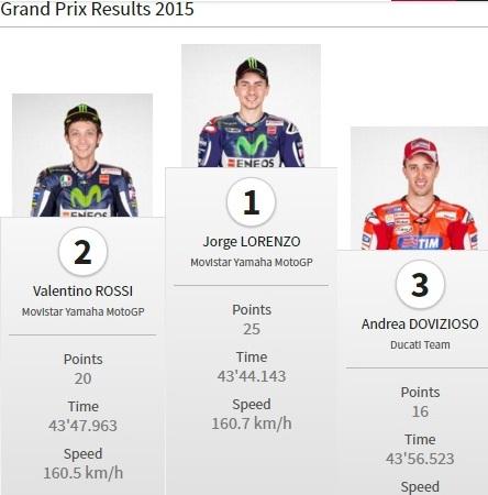 podium Le mans 2015