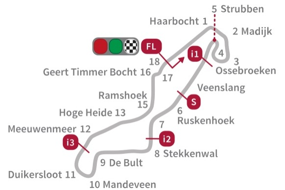 Sirkuit Assen Belanda 2