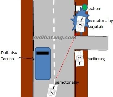 ilustrasi pemotor alay jatuh