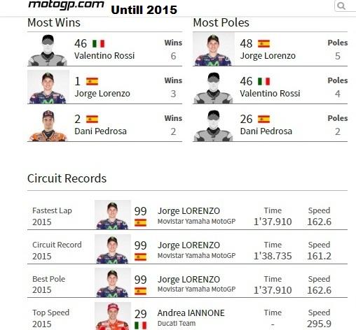 juara jerez 2015
