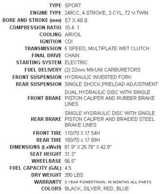 Hyosung GTR250R