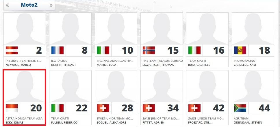 List pembalap FIM CEV Repsol 2015