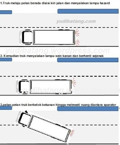 gambar-ilustrasi-truk-berputar-arah dipantura