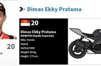 Dimas Ekky Pratama masuk balap Moto2